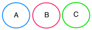 3-circles-300x99